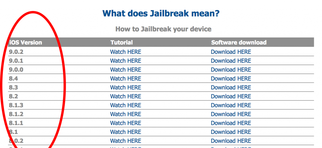 TruthSpy App iPhone Jailbreaking chart out of date